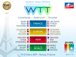 WORLD TEAM TROPHY   11 ET 12 MARS 2019 A L'ORANGERIE  ROISSY-EN-FRANCE
